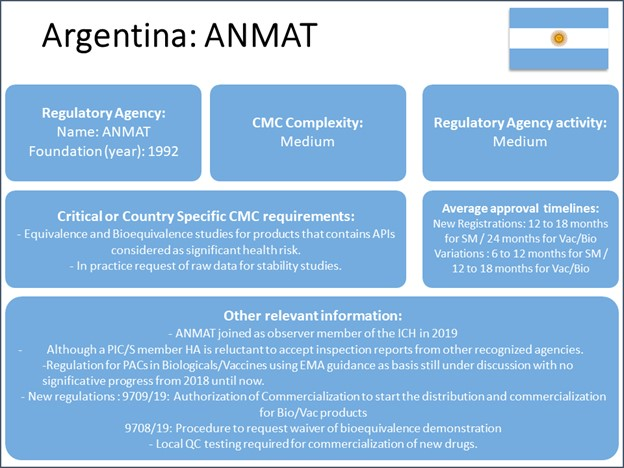 FIGURE 2   Overview of ANMAT
